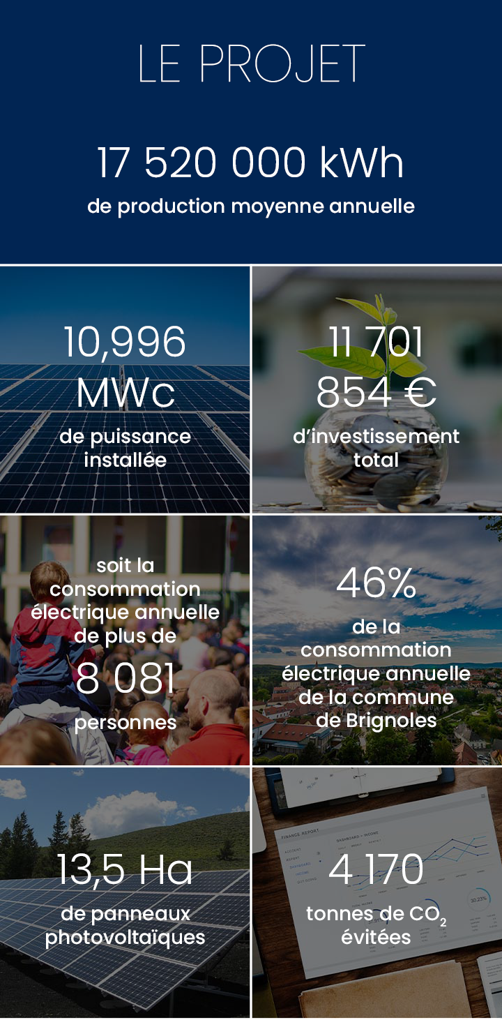 Production annuelle 17 520 000 kWh