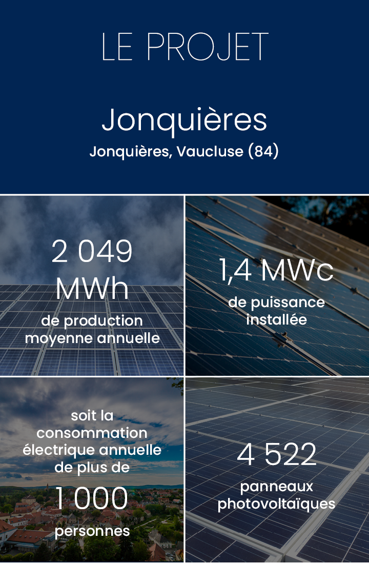 Production annuelle 2 049 000 kWh