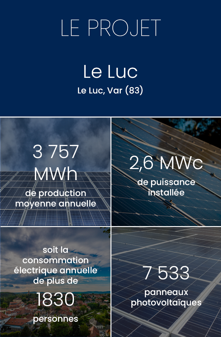 Production annuelle 3 757 000 kWh