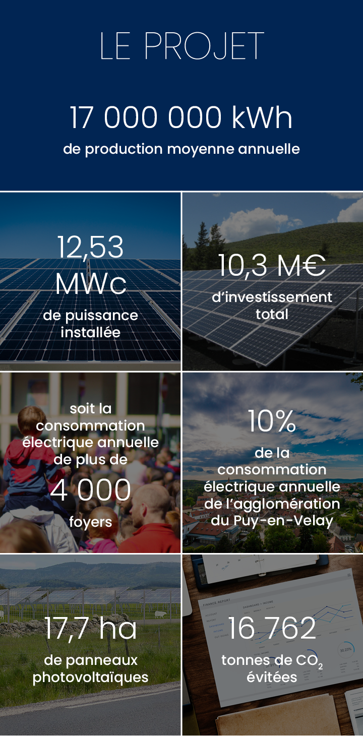 Production annuelle 51 000 000 kWh