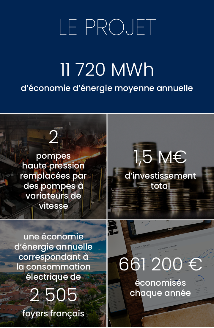 Production annuelle 11 720 000 kWh