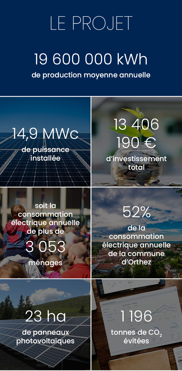 Production annuelle 39 200 000 kWh