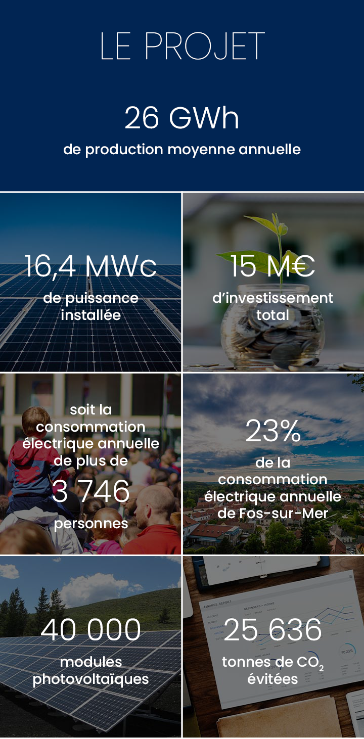 Production annuelle 26 000 000 kWh