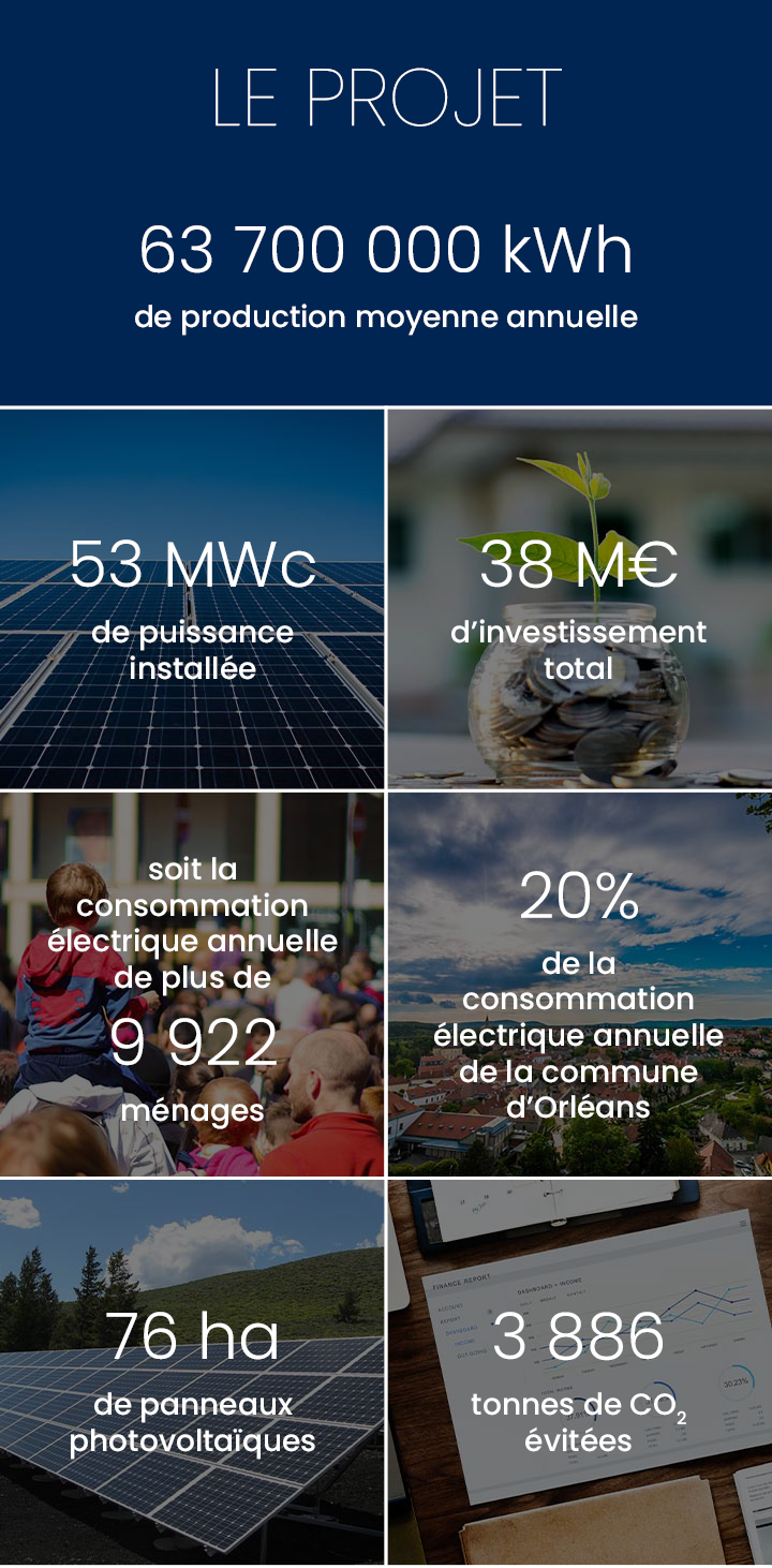 Production annuelle 63 700 000 kWh