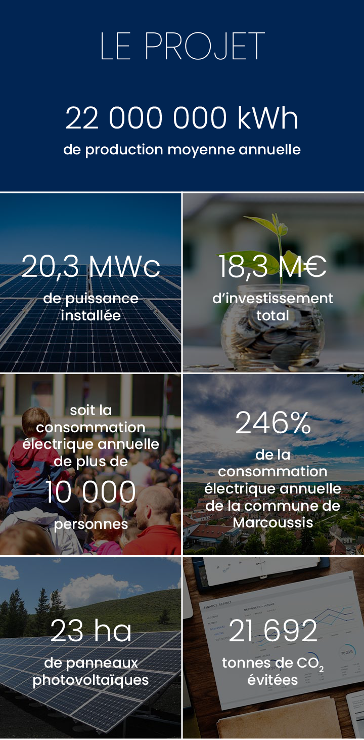 Production annuelle 22 000 000 kWh