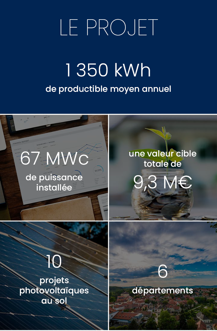 Production annuelle 91 459 500 kWh