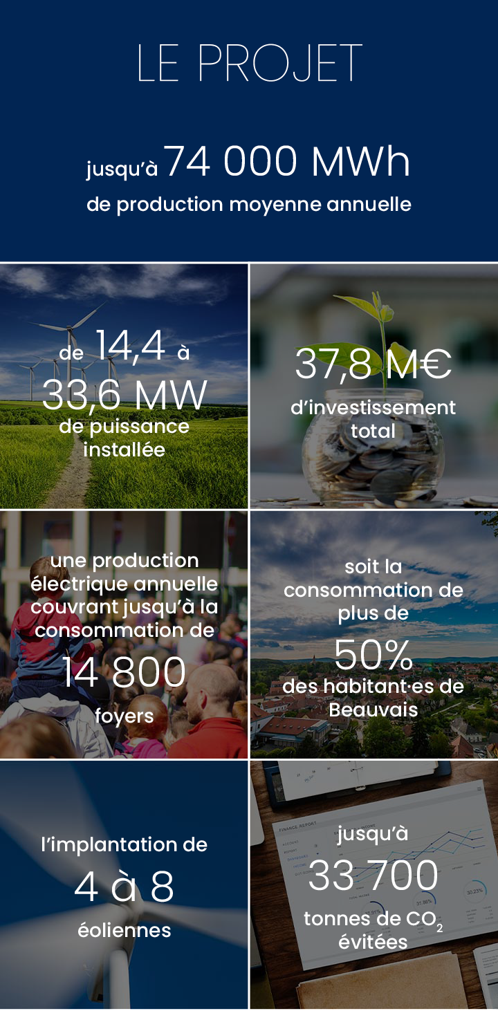 Production annuelle 74 000 000 kWh