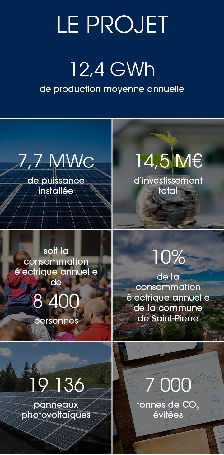 Production annuelle 12 400 000 kWh