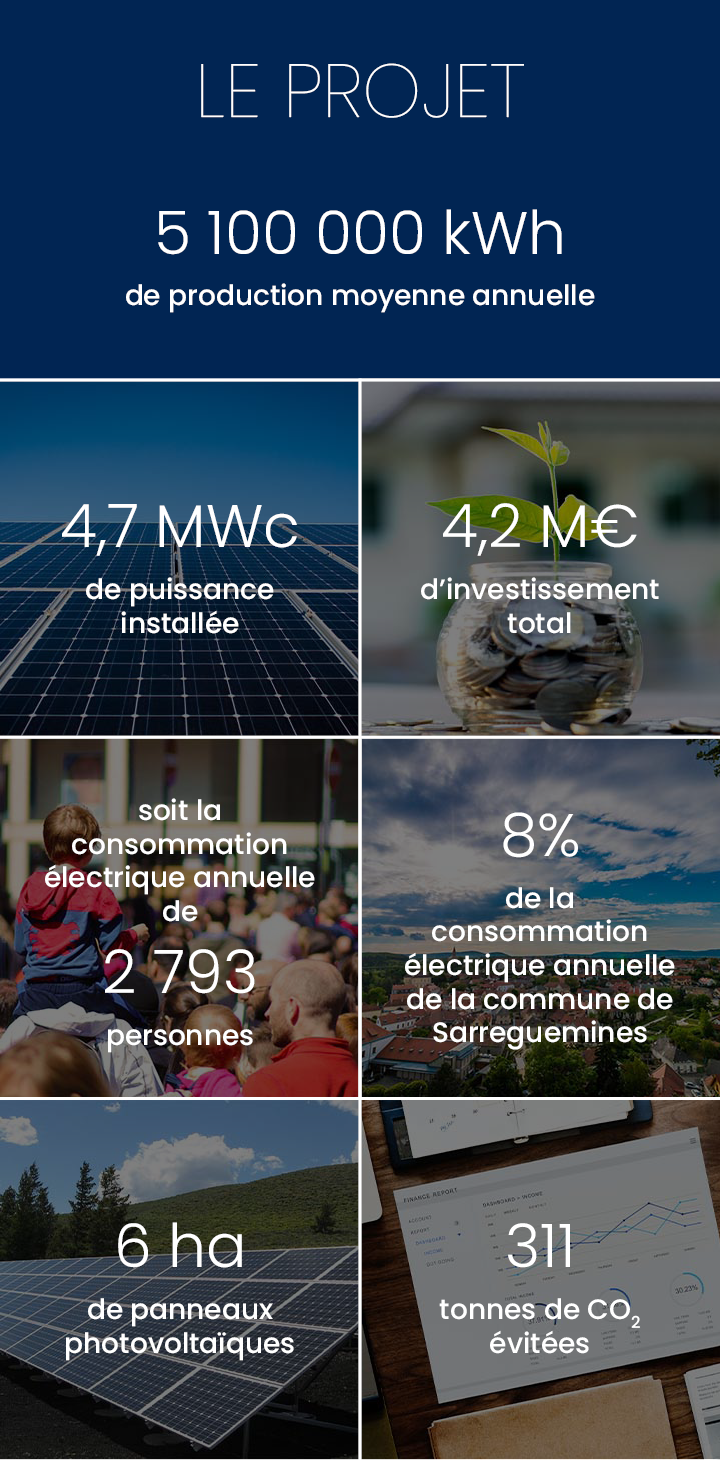 Production annuelle 5 100 000 kWh