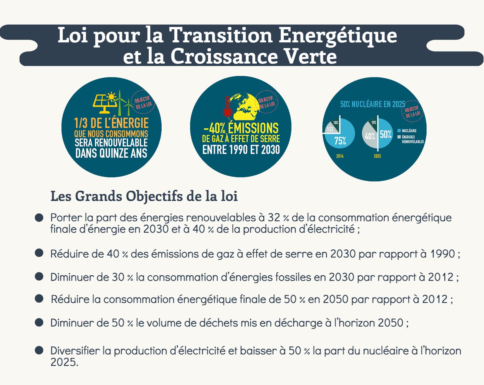 Super Les Énergies Renouvelables : bilan et objectifs 2017 NY56