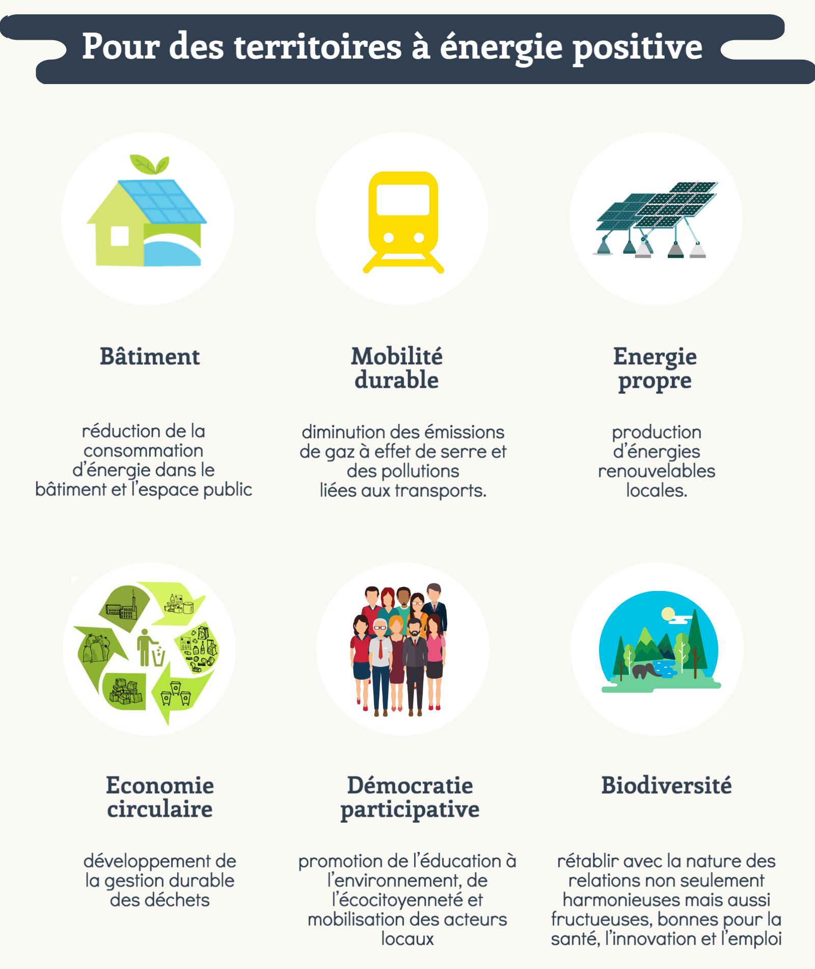 Favori Les Énergies Renouvelables : bilan et objectifs 2017 QS03